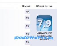 Как узнать индекс производительности в Windows?