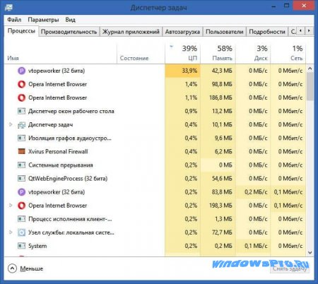 запущенные процессы в Windows